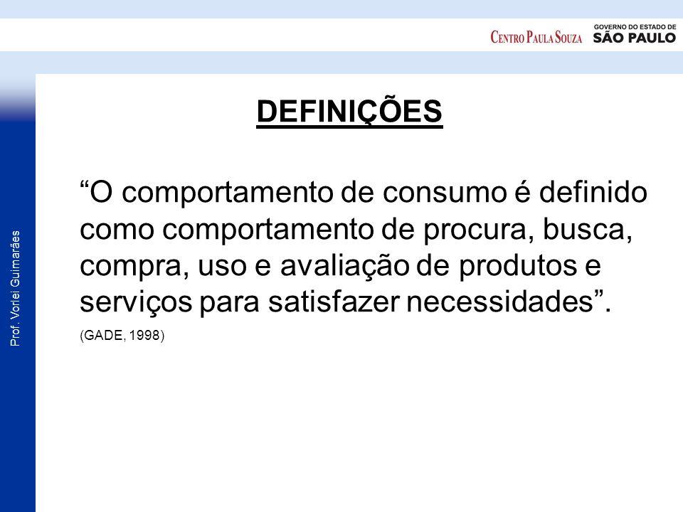 Prof. Vorlei Guimarães DEFINIÇÕES O comportamento de consumo é definido como comportamento de procura, busca, compra, uso e avaliação de produtos e se