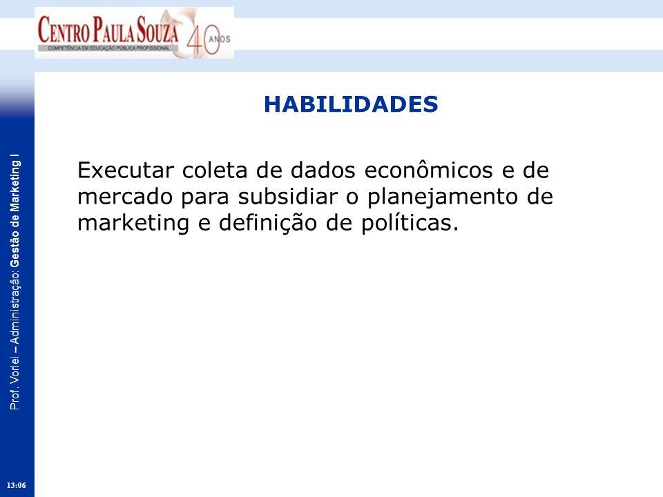 Prof. Vorlei – Administração: Gestão de Marketing I 13:08 HABILIDADES Executar coleta de dados econômicos e de mercado para subsidiar o planejamento d
