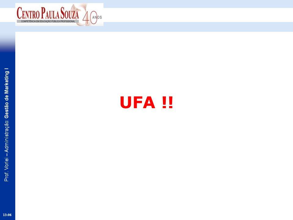 Prof. Vorlei – Administração: Gestão de Marketing I 13:08 UFA !!