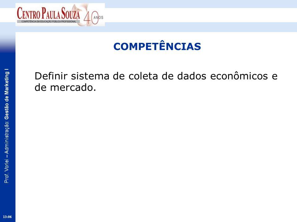 Prof. Vorlei – Administração: Gestão de Marketing I 13:08 COMPETÊNCIAS Definir sistema de coleta de dados econômicos e de mercado.