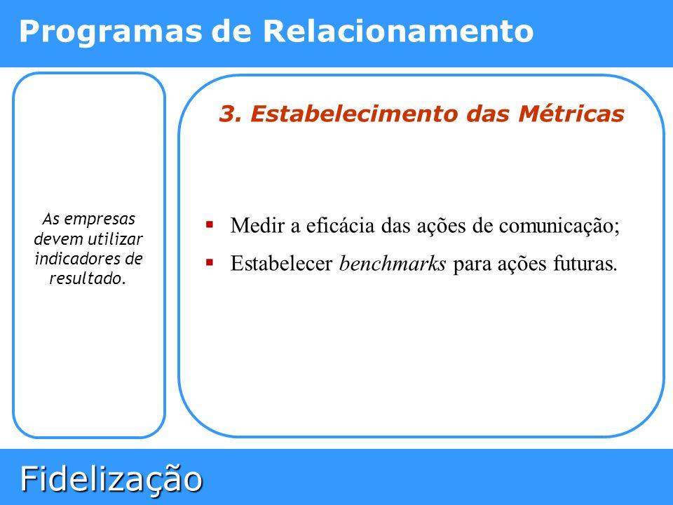 Fidelização Fidelização Programas de Relacionamento As empresas devem utilizar indicadores de resultado. 3. Estabelecimento das Métricas Medir a eficá