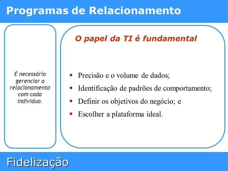 Fidelização Fidelização Programas de Relacionamento É necessário gerenciar o relacionamento com cada indivíduo. O papel da TI é fundamental Precisão e