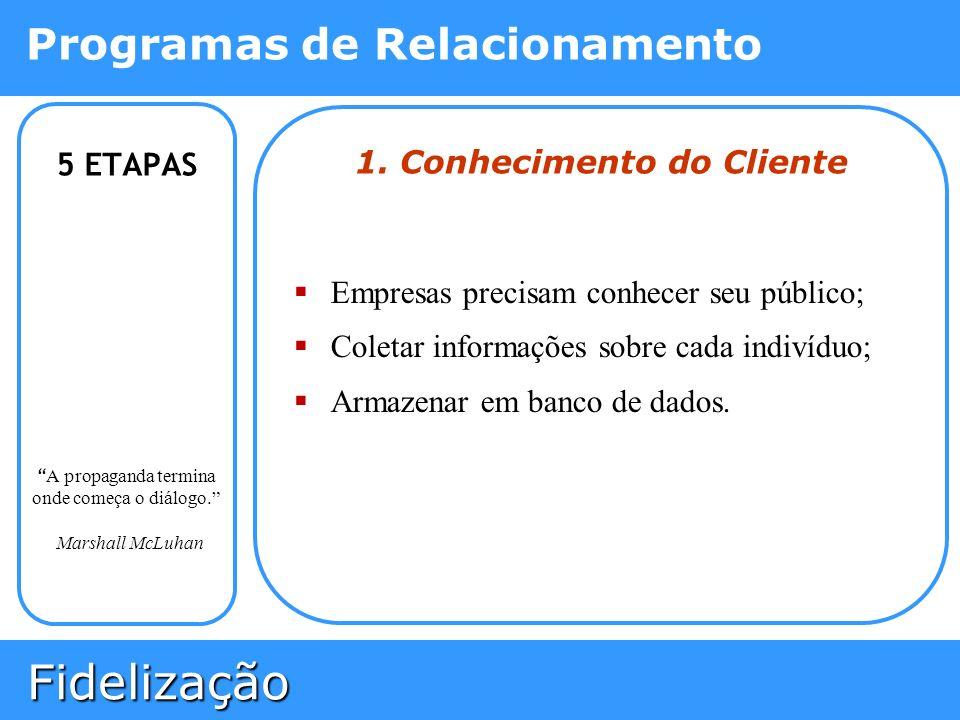 Fidelização Fidelização Programas de Relacionamento A propaganda termina onde começa o diálogo. Marshall McLuhan 1. Conhecimento do Cliente 5 ETAPAS E