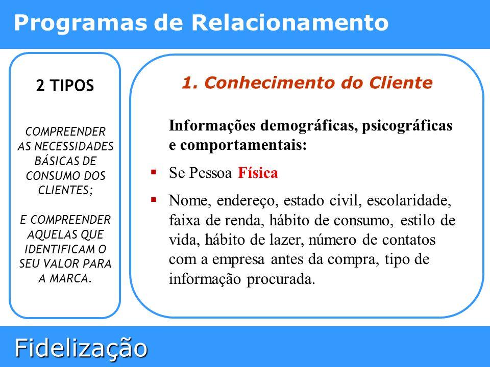 Fidelização Fidelização Programas de Relacionamento COMPREENDER AS NECESSIDADES BÁSICAS DE CONSUMO DOS CLIENTES; E COMPREENDER AQUELAS QUE IDENTIFICAM