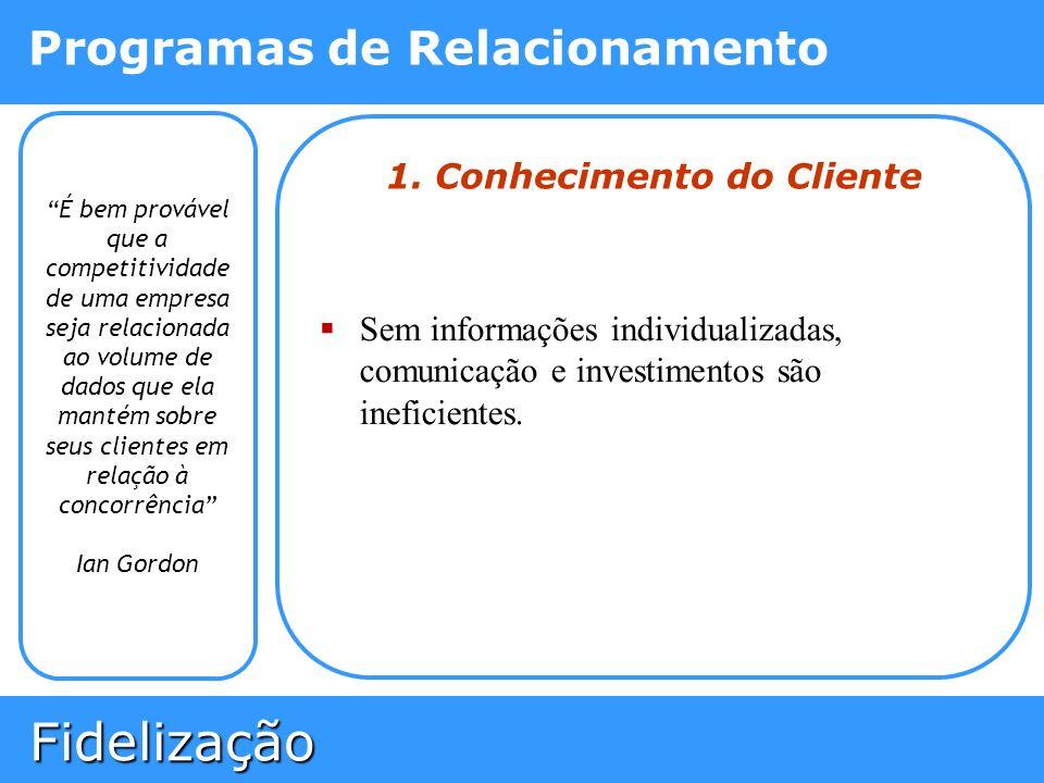 Fidelização Fidelização Programas de Relacionamento É bem provável que a competitividade de uma empresa seja relacionada ao volume de dados que ela ma