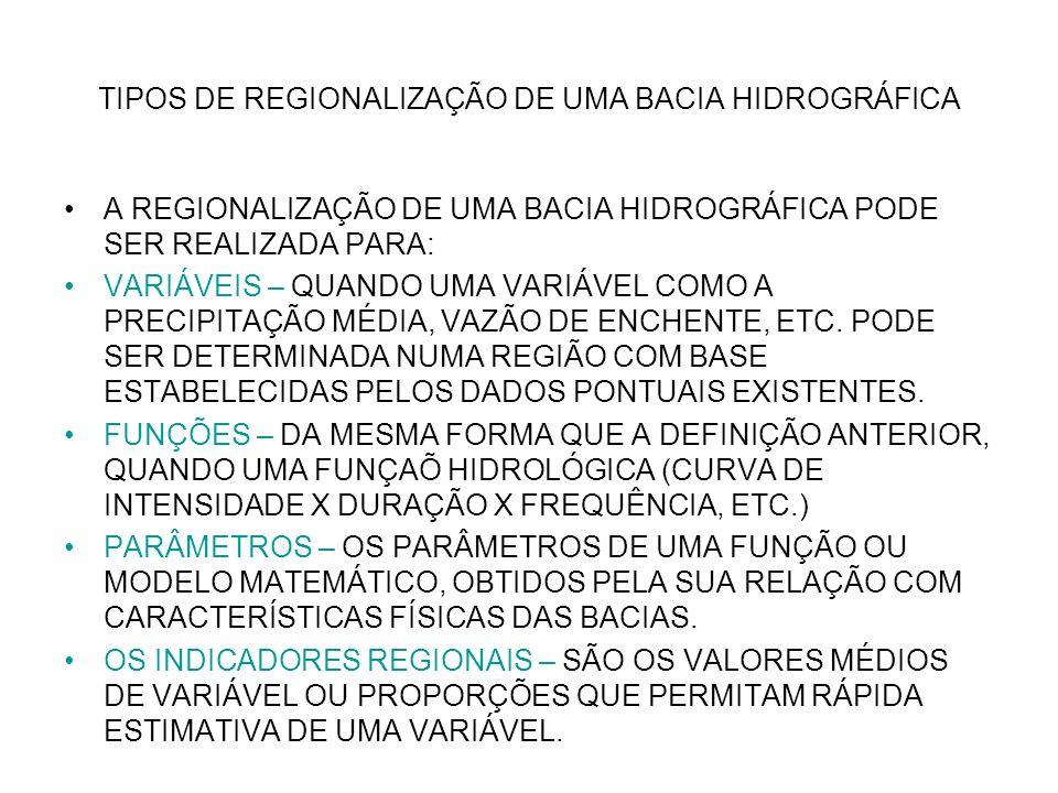 TIPOS DE REGIONALIZAÇÃO DE UMA BACIA HIDROGRÁFICA A REGIONALIZAÇÃO DE UMA BACIA HIDROGRÁFICA PODE SER REALIZADA PARA: VARIÁVEIS – QUANDO UMA VARIÁVEL