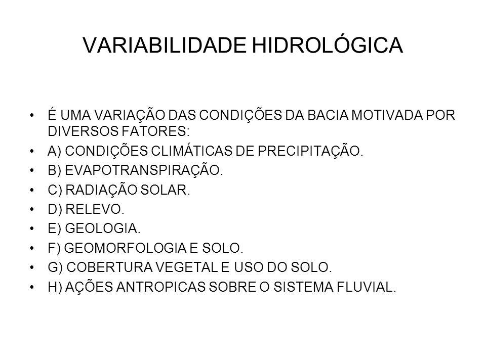 VARIABILIDADE HIDROLÓGICA É UMA VARIAÇÃO DAS CONDIÇÕES DA BACIA MOTIVADA POR DIVERSOS FATORES: A) CONDIÇÕES CLIMÁTICAS DE PRECIPITAÇÃO. B) EVAPOTRANSP