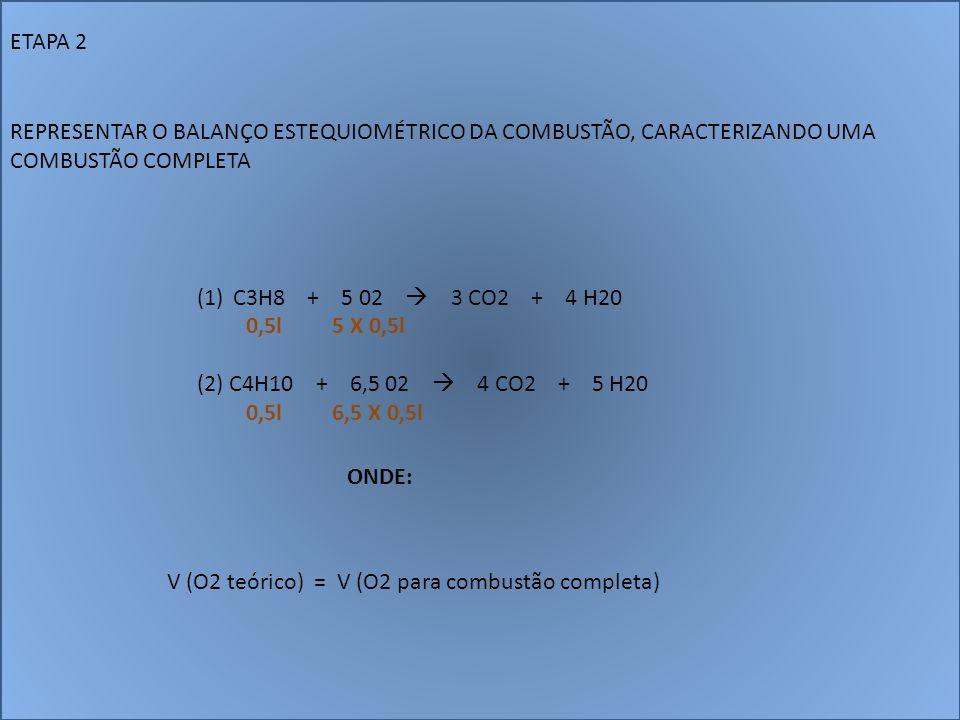 ETAPA 2 REPRESENTAR O BALANÇO ESTEQUIOMÉTRICO DA COMBUSTÃO, CARACTERIZANDO UMA COMBUSTÃO COMPLETA (1)C3H8 + 5 02 3 CO2 + 4 H20 0,5l 5 X 0,5l (2) C4H10