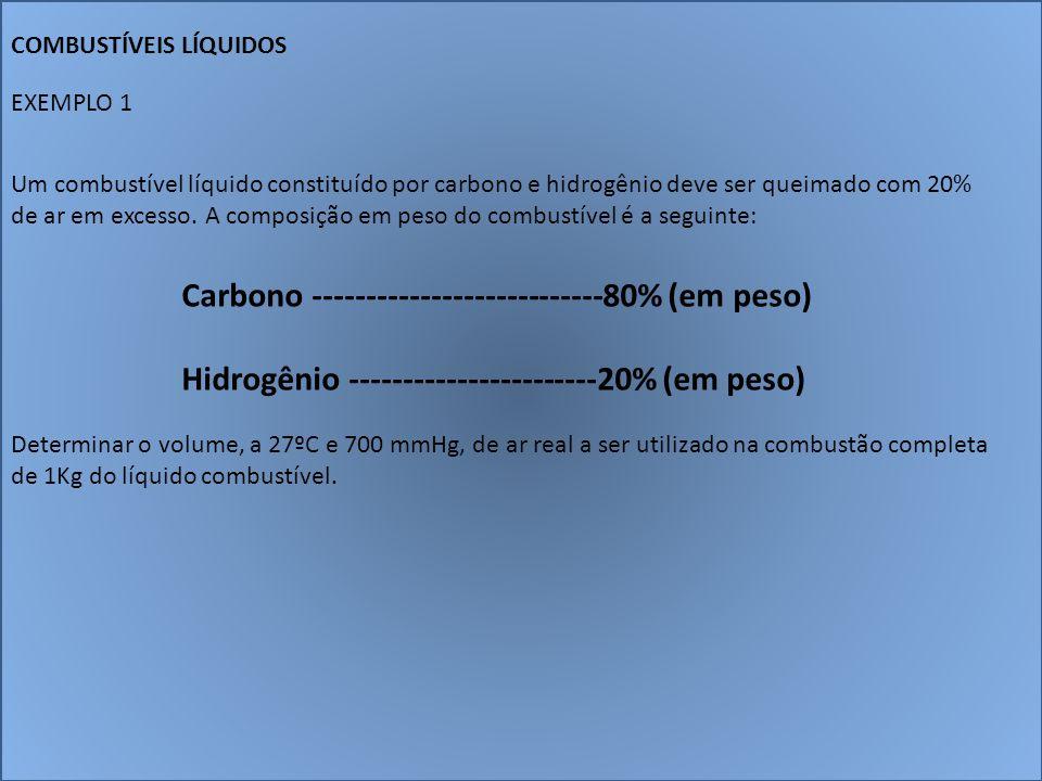 COMBUSTÍVEIS LÍQUIDOS EXEMPLO 1 Um combustível líquido constituído por carbono e hidrogênio deve ser queimado com 20% de ar em excesso. A composição e