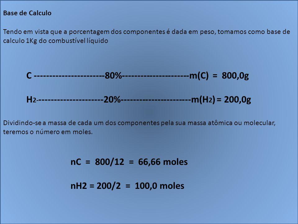 Base de Calculo Tendo em vista que a porcentagem dos componentes é dada em peso, tomamos como base de calculo 1Kg do combustível líquido C -----------