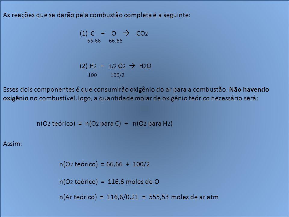 As reações que se darão pela combustão completa é a seguinte: (1)C + O CO 2 66,66 66,66 (2) H 2 + 1/2 O 2 H 2 O 100 100/2 Esses dois componentes é que