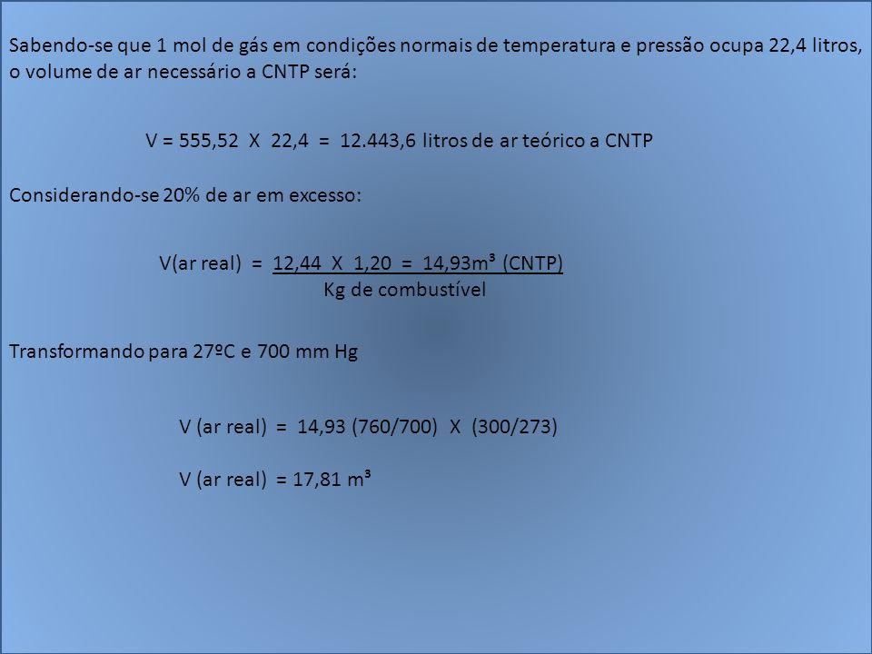 Sabendo-se que 1 mol de gás em condições normais de temperatura e pressão ocupa 22,4 litros, o volume de ar necessário a CNTP será: V = 555,52 X 22,4