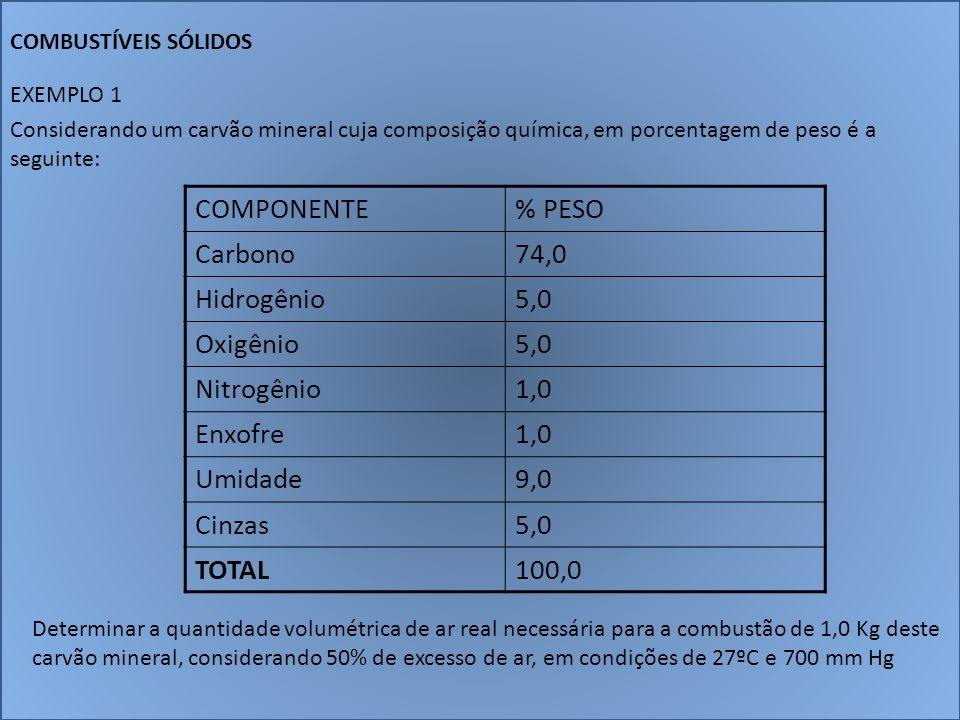 COMBUSTÍVEIS SÓLIDOS EXEMPLO 1 Considerando um carvão mineral cuja composição química, em porcentagem de peso é a seguinte: Determinar a quantidade vo
