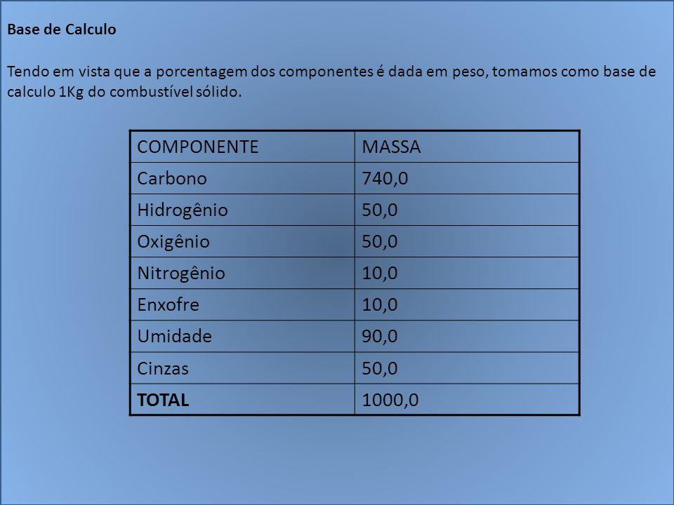 Base de Calculo Tendo em vista que a porcentagem dos componentes é dada em peso, tomamos como base de calculo 1Kg do combustível sólido. COMPONENTEMAS
