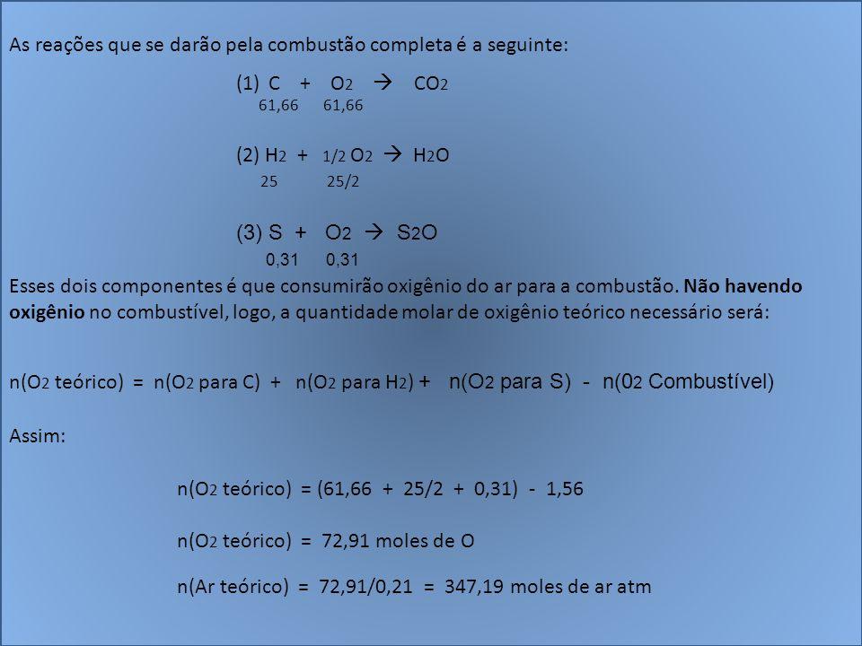 As reações que se darão pela combustão completa é a seguinte: (1)C + O 2 CO 2 61,66 61,66 (2) H 2 + 1/2 O 2 H 2 O 25 25/2 (3) S + O 2 S 2 O 0,31 0,31