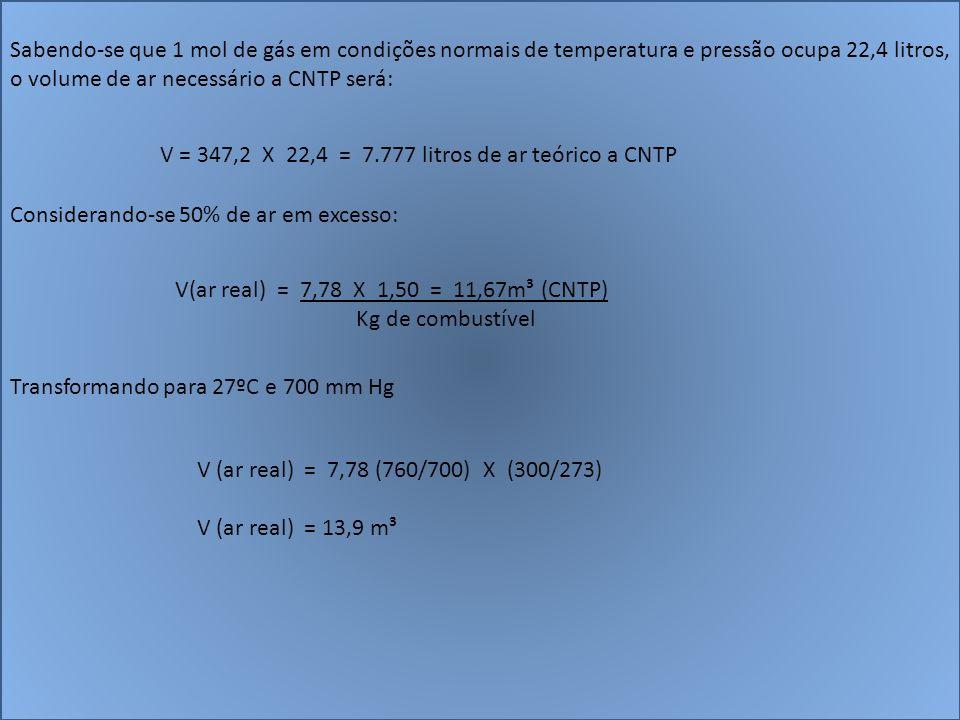 Sabendo-se que 1 mol de gás em condições normais de temperatura e pressão ocupa 22,4 litros, o volume de ar necessário a CNTP será: V = 347,2 X 22,4 =