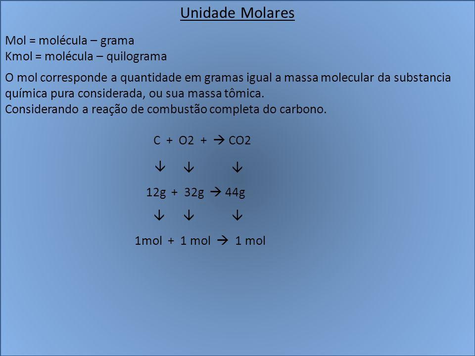 Unidade Molares Mol = molécula – grama Kmol = molécula – quilograma O mol corresponde a quantidade em gramas igual a massa molecular da substancia quí