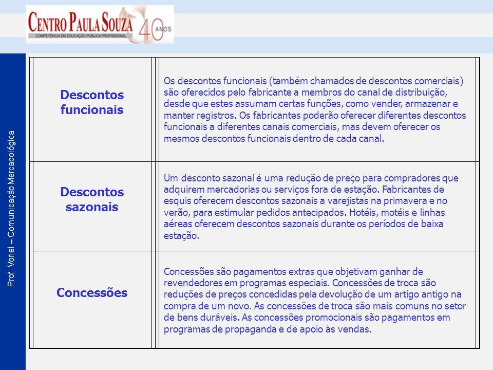 Prof. Vorlei – Comunicação Mercadológica Descontos funcionais Os descontos funcionais (também chamados de descontos comerciais) são oferecidos pelo fa