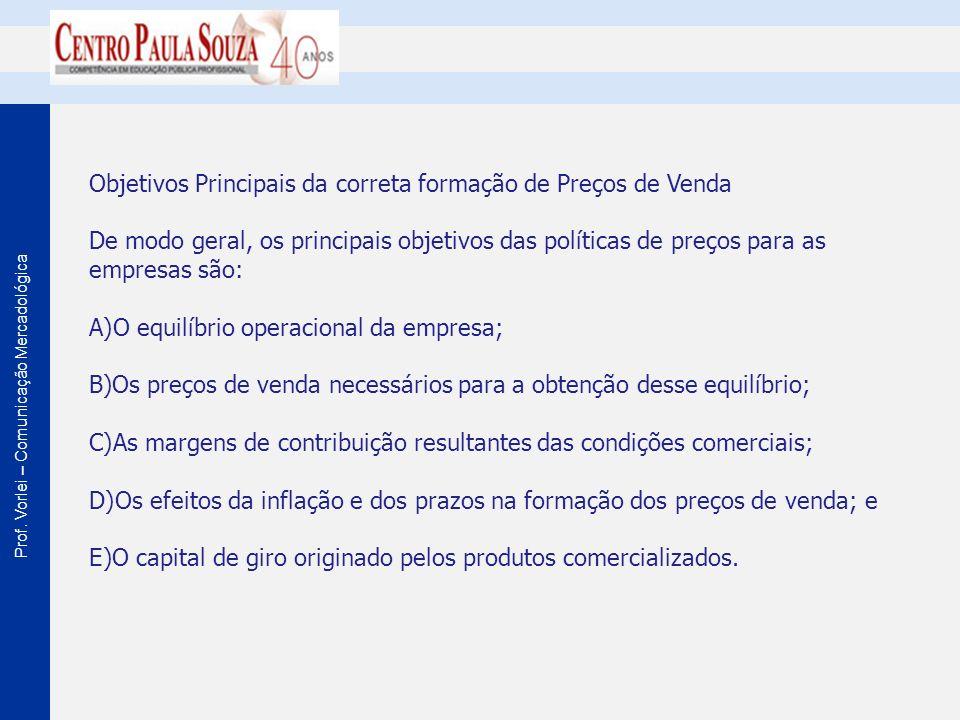 Prof. Vorlei – Comunicação Mercadológica Objetivos Principais da correta formação de Preços de Venda De modo geral, os principais objetivos das políti