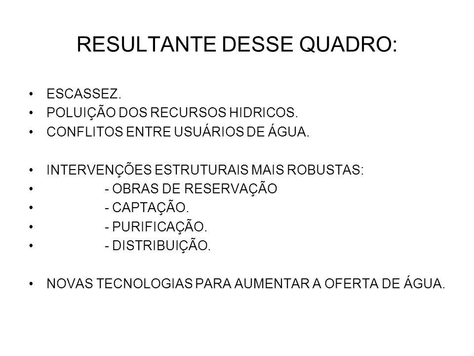 SISTEMA DE GESTÃO DE RECURSOS HIDRICOS (SGRHI) AINDA INSUFICIENTE, TORNOU-SE NECESSÁRIO: GERENCIAR ESSA OFERTA.