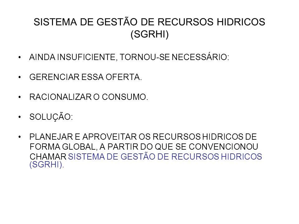 SGRHI OS SGRHIS EVOLUIRAM DE FORMAS DIFERENTES NO MUNDO, DE ACORDO COM AS CONDIÇÕES HIDROLÓGICAS DE CADA PAÍS.