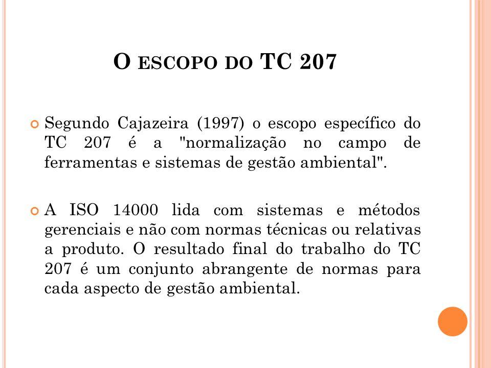 O ESCOPO DO TC 207 Segundo Cajazeira (1997) o escopo específico do TC 207 é a