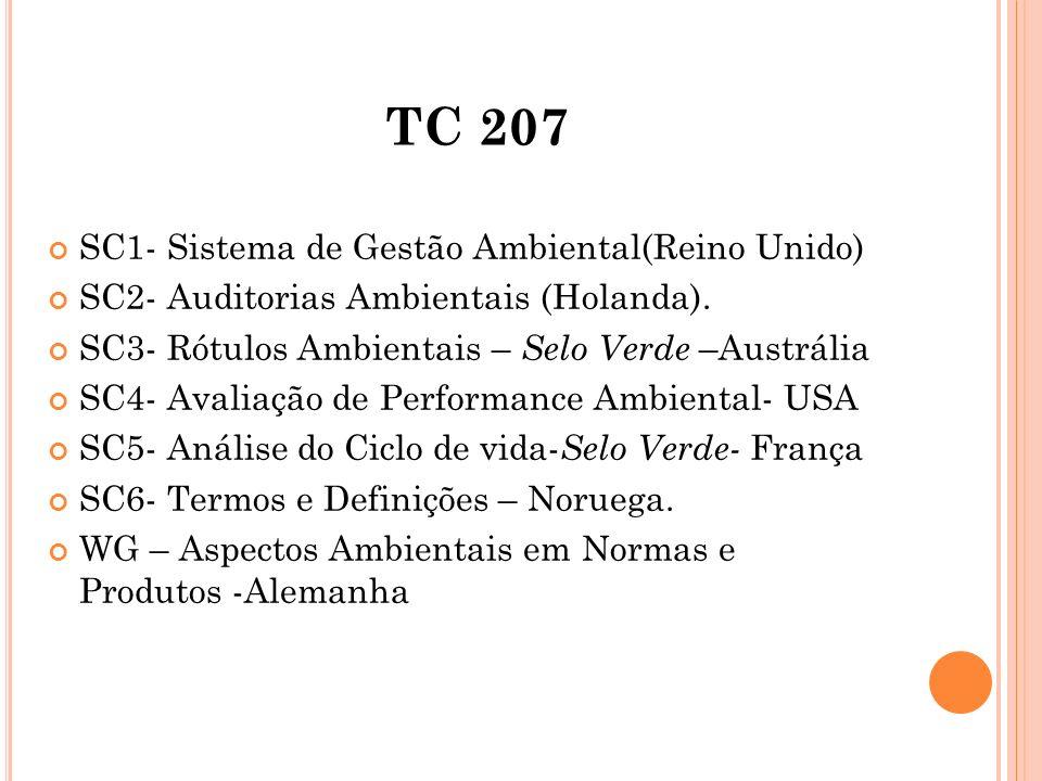 TC 207 SC1- Sistema de Gestão Ambiental(Reino Unido) SC2- Auditorias Ambientais (Holanda). SC3- Rótulos Ambientais – Selo Verde –Austrália SC4- Avalia