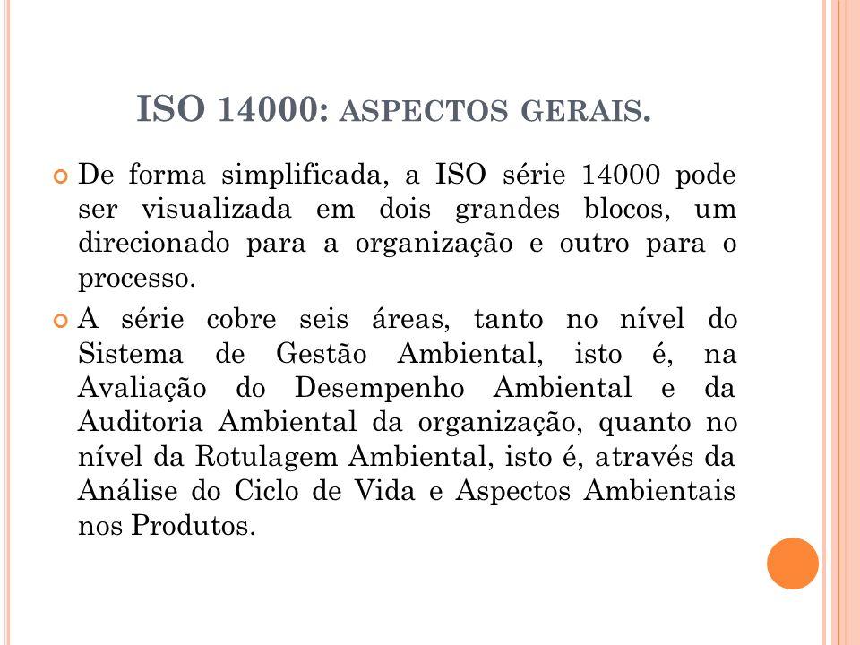 ISO 14000: ASPECTOS GERAIS. De forma simplificada, a ISO série 14000 pode ser visualizada em dois grandes blocos, um direcionado para a organização e