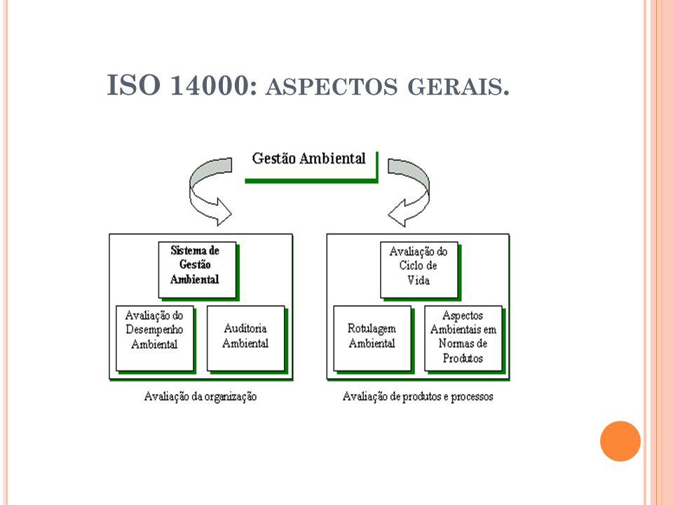 As normas que constituem a ISO série 14000 constam na tabela a seguir: 14001-SGA - Especificações para implantação e guia (NBR desde 02/12/96) 14004- Sistemas de Gestão Ambiental (SGA) - Diretrizes gerais (NBR desde 02/12/96) 14010- Guia para auditoria ambiental - Diretrizes gerais (NBR desde 30/12/96)