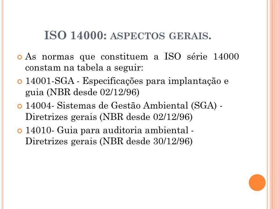 As normas que constituem a ISO série 14000 constam na tabela a seguir: 14001-SGA - Especificações para implantação e guia (NBR desde 02/12/96) 14004-
