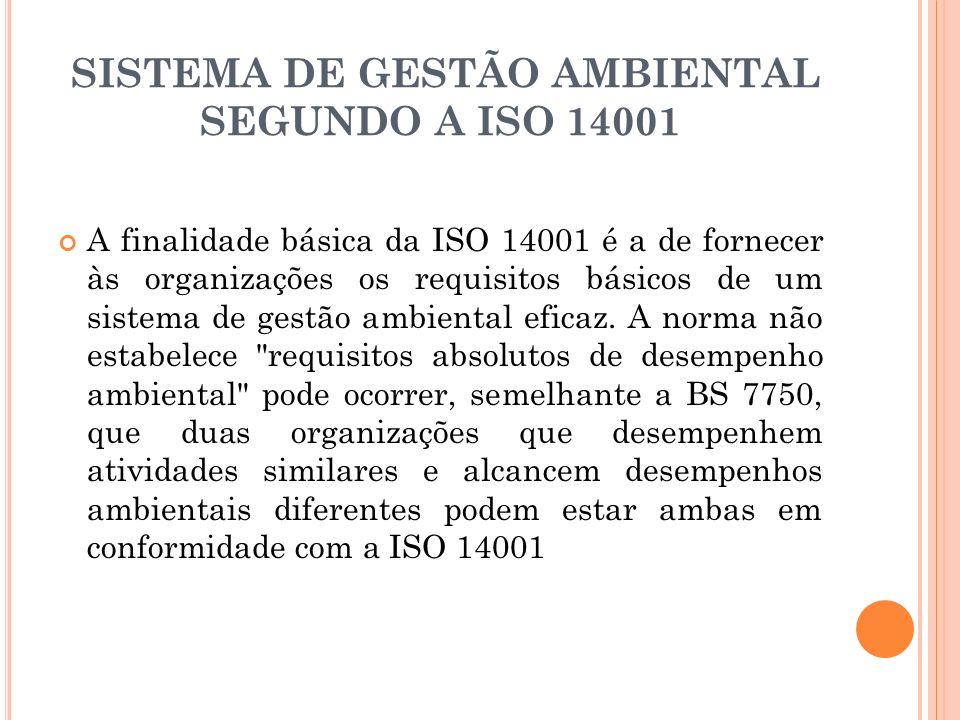 SISTEMA DE GESTÃO AMBIENTAL SEGUNDO A ISO 14001 A finalidade básica da ISO 14001 é a de fornecer às organizações os requisitos básicos de um sistema d