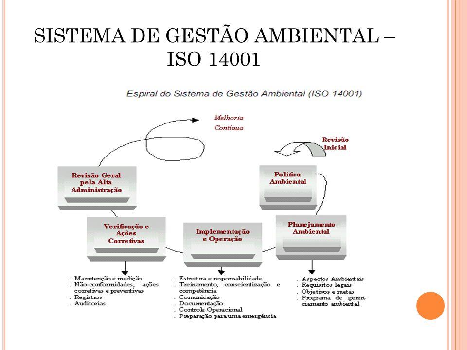 SISTEMA DE GESTÃO AMBIENTAL ISO 14001-REVISÃO INICIAL Um passo importante é a avaliação ou revisão inicial da situação atual do relacionamento da organização para com o meio ambiente.