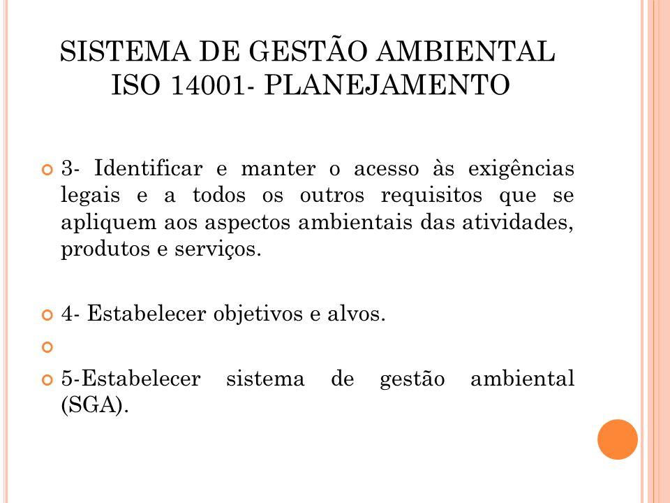 SISTEMA DE GESTÃO AMBIENTAL - ISO 14001- PLANEJAMENTO - ASPECTOS AMBIENTAIS Para determinação dos aspectos ambientais, leva- se em consideração todas as atividades e tarefas do processo produtivo, avaliando-se seus respectivos impactos ambientais.