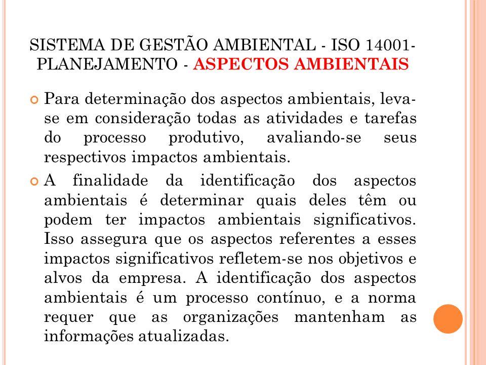 SISTEMA DE GESTÃO AMBIENTAL - ISO 14001- PLANEJAMENTO - ASPECTOS AMBIENTAIS Uma maneira de focalizar-se nos aspectos ambientais é fixar-se nos produtos e serviços que criam alguma mudança, seja positiva ou negativa, no meio ambiente.