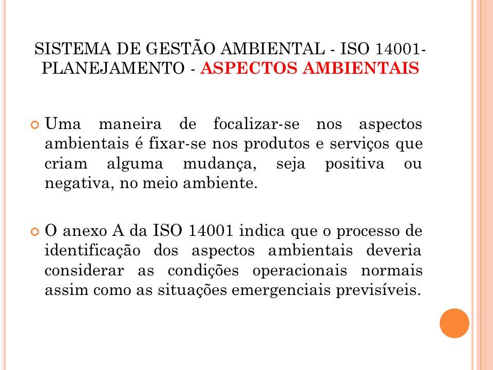 SISTEMA DE GESTÃO AMBIENTAL - ISO 14001- PLANEJAMENTO - ASPECTOS AMBIENTAIS Uma maneira de focalizar-se nos aspectos ambientais é fixar-se nos produto