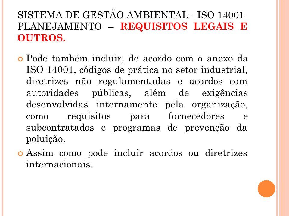 SISTEMA DE GESTÃO AMBIENTAL - ISO 14001- PLANEJAMENTO – REQUISITOS LEGAIS E OUTROS. Pode também incluir, de acordo com o anexo da ISO 14001, códigos d