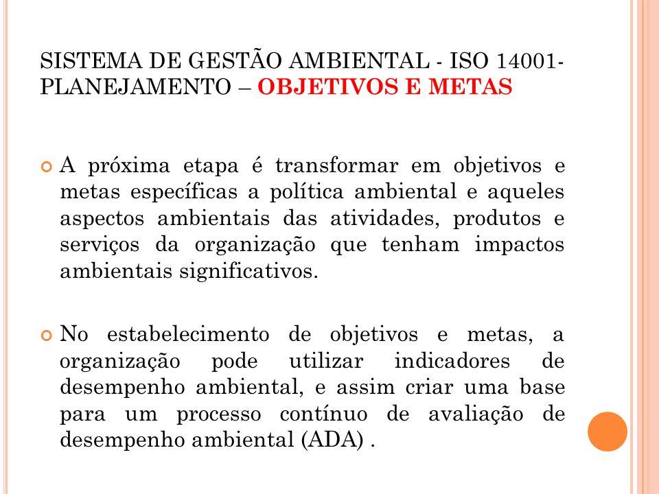SISTEMA DE GESTÃO AMBIENTAL - ISO 14001- PLANEJAMENTO – OBJETIVOS E METAS A próxima etapa é transformar em objetivos e metas específicas a política am