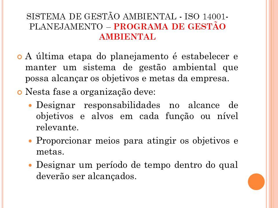 SISTEMA DE GESTÃO AMBIENTAL - ISO 14001- PLANEJAMENTO – PROGRAMA DE GESTÃO AMBIENTAL Basicamente, o SGA detalha o que tem que ser feito, por quem, como e até quando.