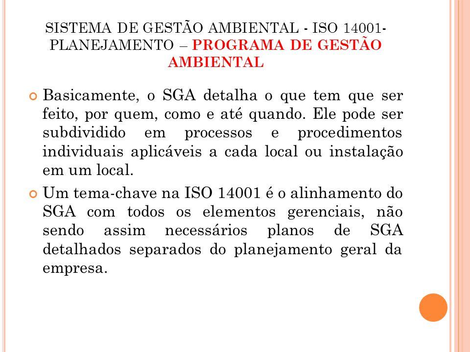 SISTEMA DE GESTÃO AMBIENTAL - ISO 14001- PLANEJAMENTO – PROGRAMA DE GESTÃO AMBIENTAL Basicamente, o SGA detalha o que tem que ser feito, por quem, com