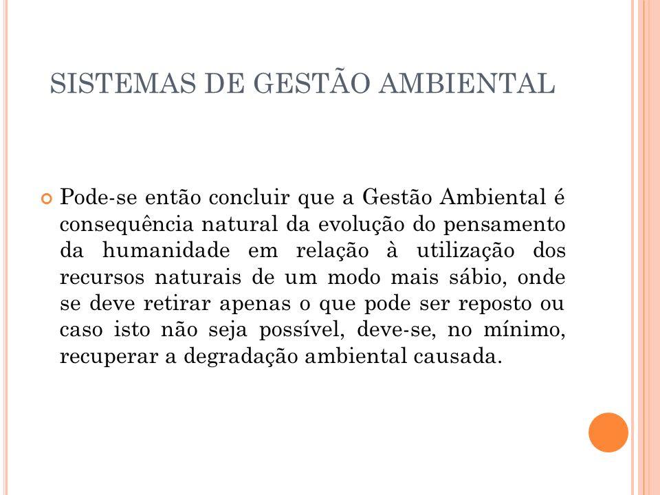 SISTEMAS DE GESTÃO AMBIENTAL Até os anos 60 – regulamentação ambiental era praticamente inexistente.