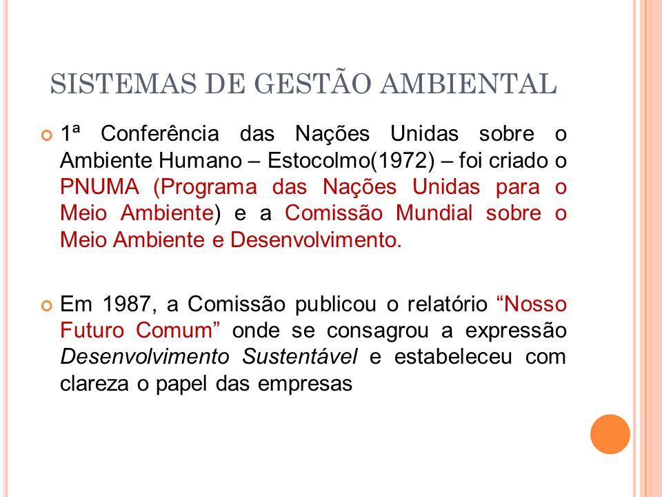 SISTEMAS DE GESTÃO AMBIENTAL 1ª Conferência das Nações Unidas sobre o Ambiente Humano – Estocolmo(1972) – foi criado o PNUMA (Programa das Nações Unid