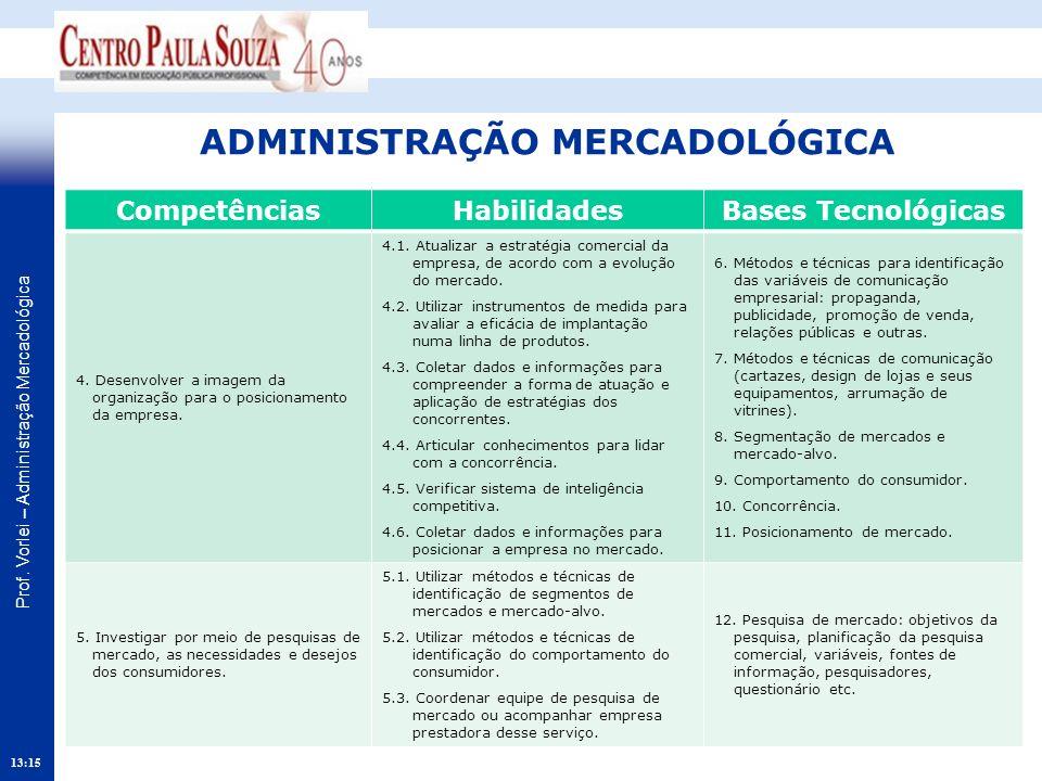 Prof. Vorlei – Administração Mercadológica 13:16 CompetênciasHabilidadesBases Tecnológicas 4. Desenvolver a imagem da organização para o posicionament