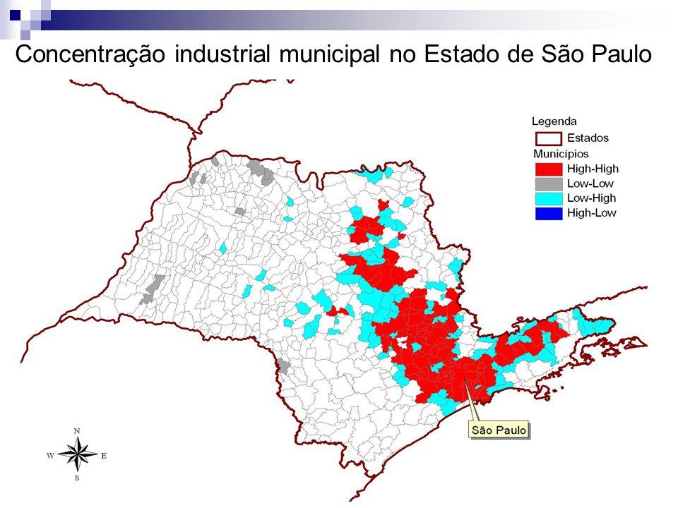 Concentração industrial municipal no Estado de São Paulo