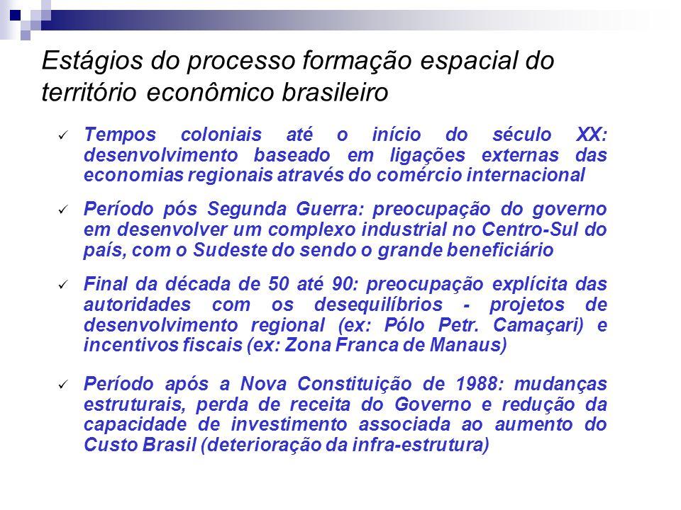 Estágios do processo formação espacial do território econômico brasileiro Tempos coloniais até o início do século XX: desenvolvimento baseado em ligaç