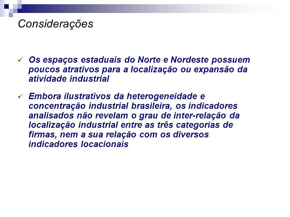 Considerações Os espaços estaduais do Norte e Nordeste possuem poucos atrativos para a localização ou expansão da atividade industrial Embora ilustrat