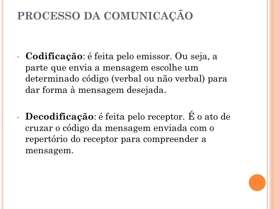 R UÍDOS NO PROCESSO COMUNICATIVO