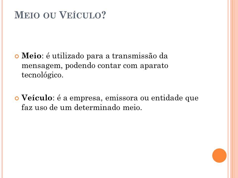 M EIO X V EÍCULO Um mesmo veículo pode utilizar diversos meios diferentes para se comunicar: Rede Globo: TV, Rádio, Jornal, Internet.