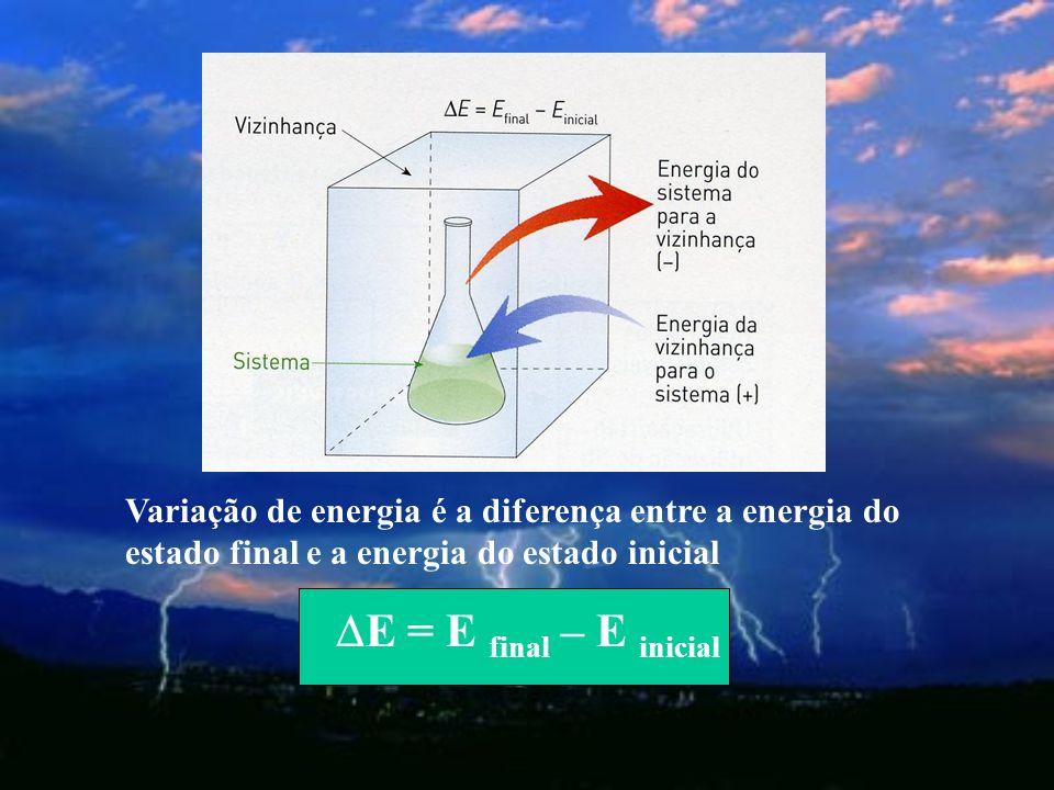 Por convenção : Qualquer energia que saia do sistema para exterior é negativa, o que significa que a energia final é menor que a energia inicial.
