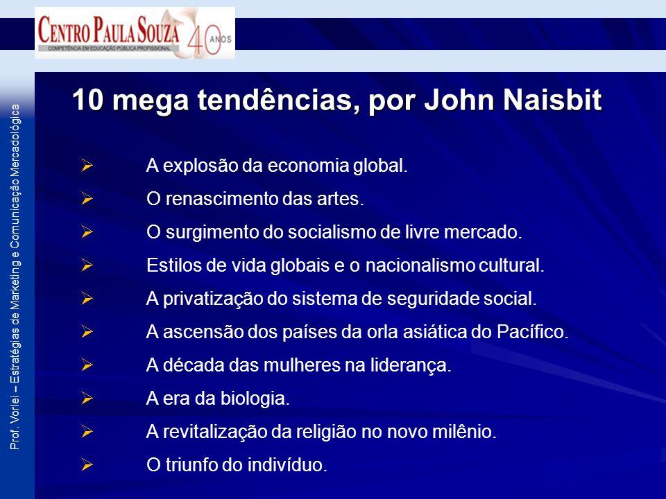 Prof. Vorlei – Estratégias de Marketing e Comunicação Mercadológica 10 mega tendências, por John Naisbit A explosão da economia global. O renascimento