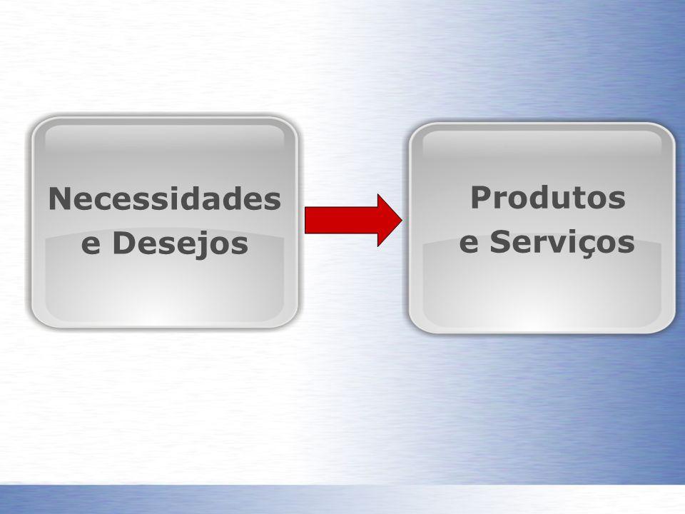 Necessidades e Desejos Produtos e Serviços